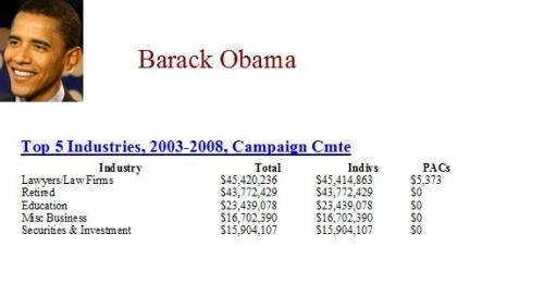 ObamaContributions