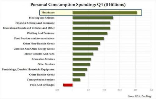 2014Q4 spending GDPobamacare