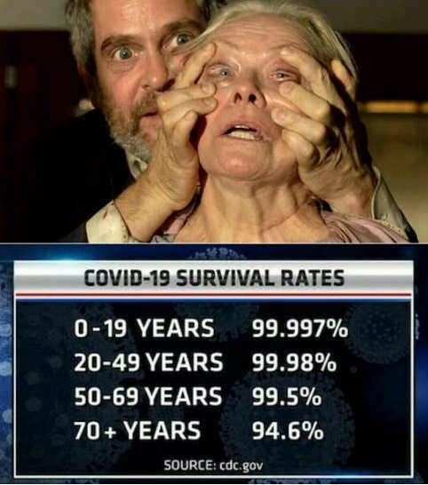 covid-19-survival-rates-open-eyes